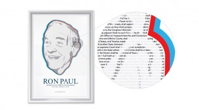 A Ron Paul Poster for the Masses